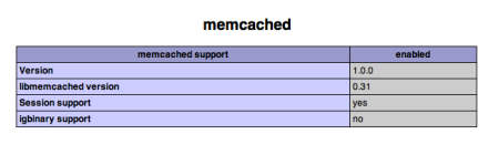 memcached php extension